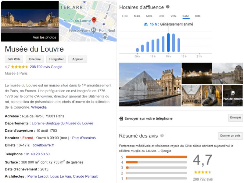 Fiche Google My Business du Musée du Louvre