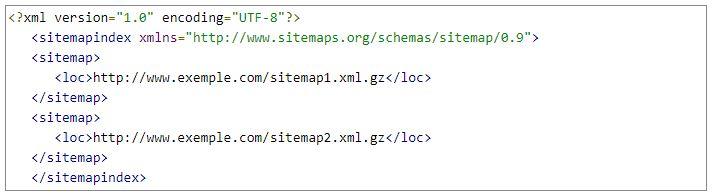 Exemple de fichier sitemap index XML