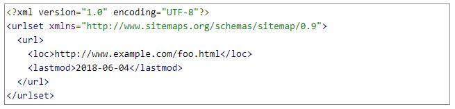 exemple de sitemap au format XML